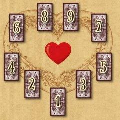 Расклады карт Таро на отношения: 3 карты, Мысли, Чувства
