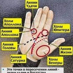Линия судьбы на руке: особенности расшифровки