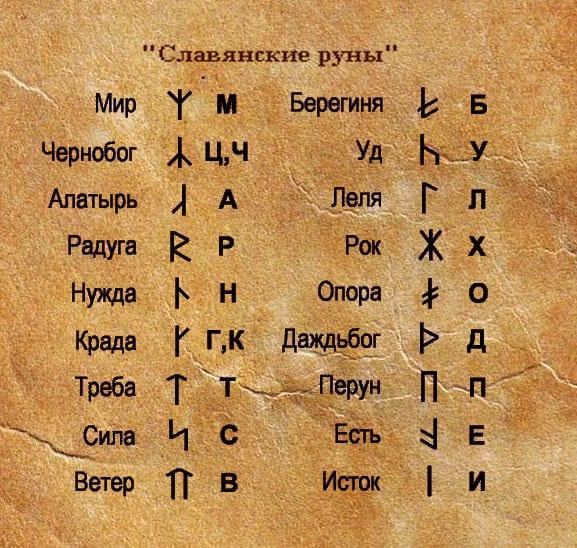 Древнеславянские руны тату