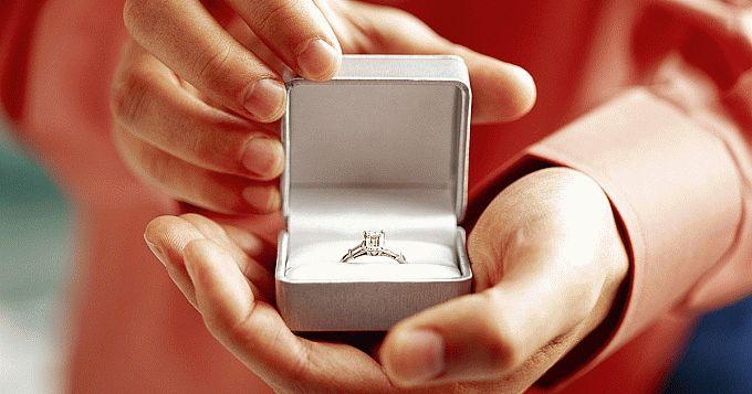 Сонник предложение о замужестве от незнакомца