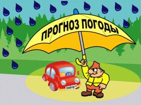 Приметы о погоде - народное толкование