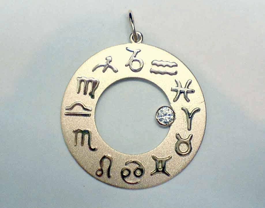 Талисманы для знаков Зодиака по дате рождения