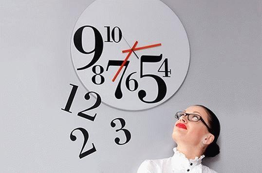 Гадание по времени на часах