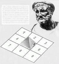 психоматрица пифагора
