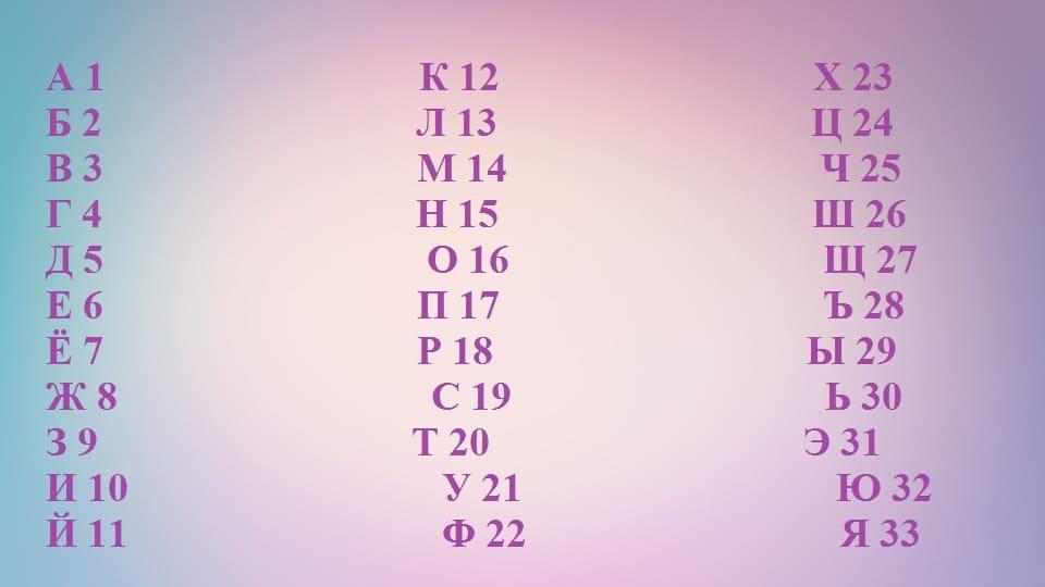 Симоронский калькулятор желаний онлайн
