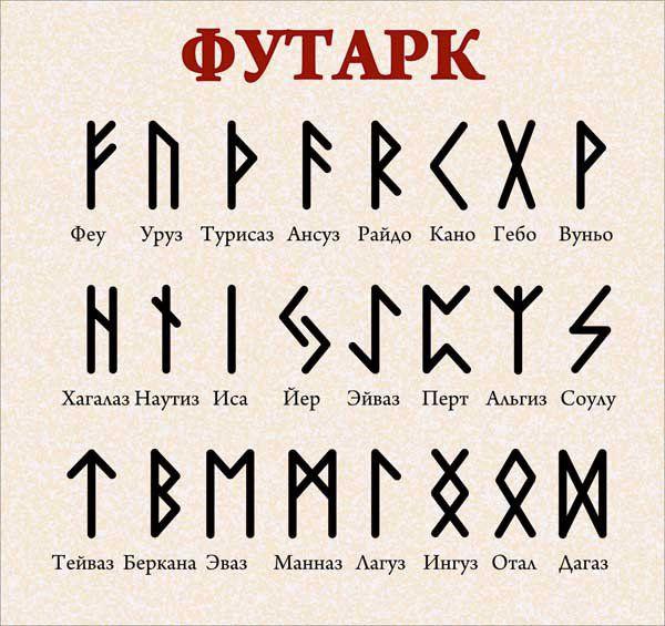 алфавит рунический