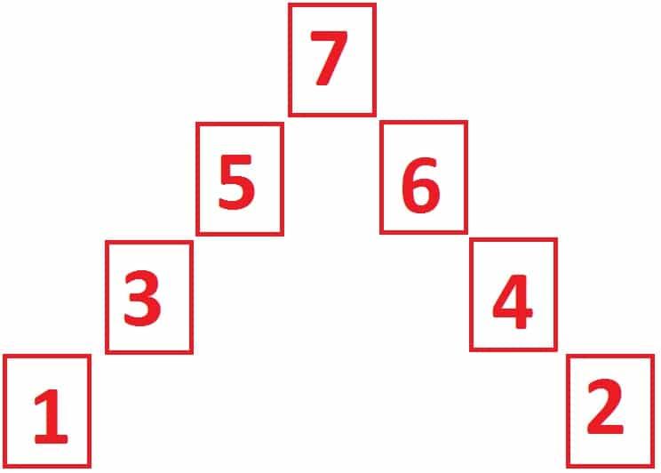 расклад на ситуацию загадочный треугольник