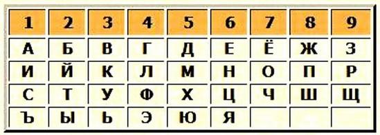 нумерология по имени и фамилии