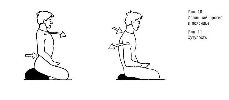 Поза для медитаций - как правильно сидеть во время практик
