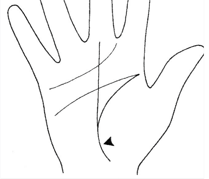 пересекающие линии