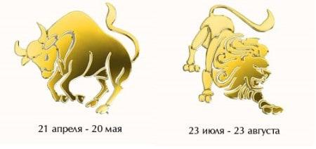 совместимость телец-лев