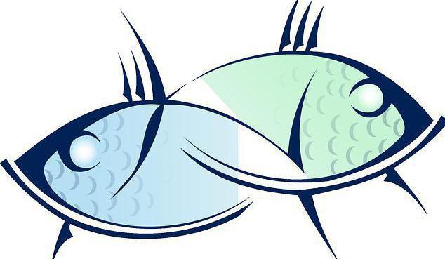 гороскоп рыбы январь