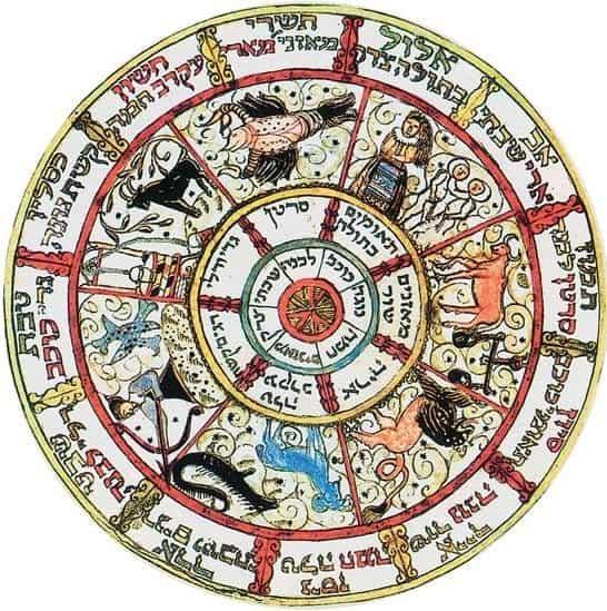 древний зороастрийский календарь