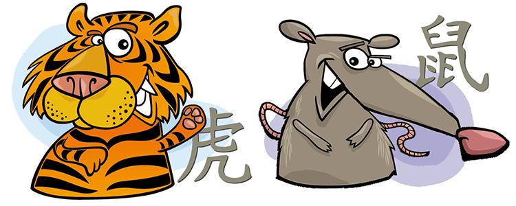 совместимость тигр крыса в отношениях