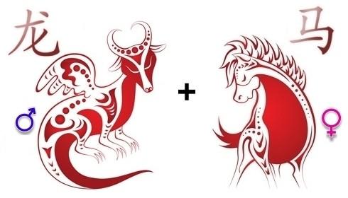 совместимость дракон лошадь