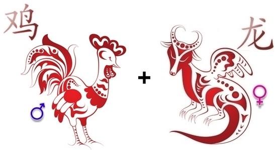 совместимость дракон петух в отношениях