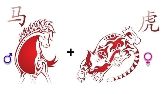 Совместимость Лошади и Тигра