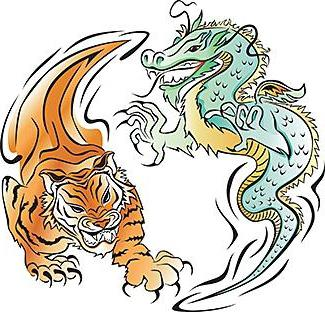 совместимость тигр дракон