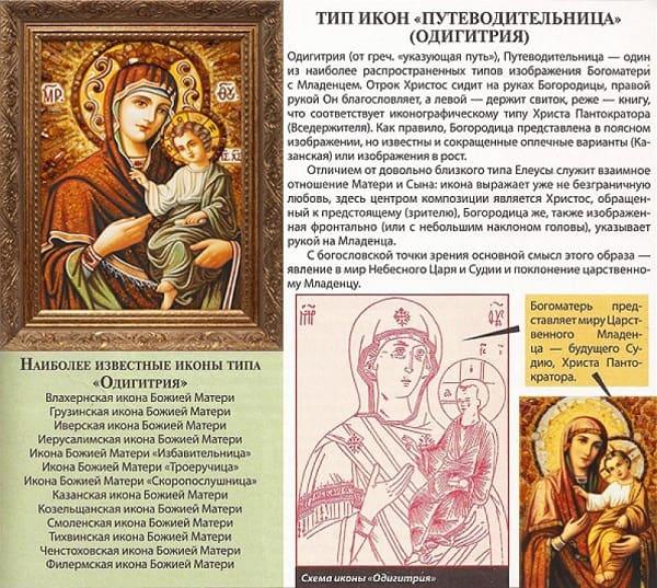 Козельщанская икона Божией Матери: описание и значение, фото, чем помогает