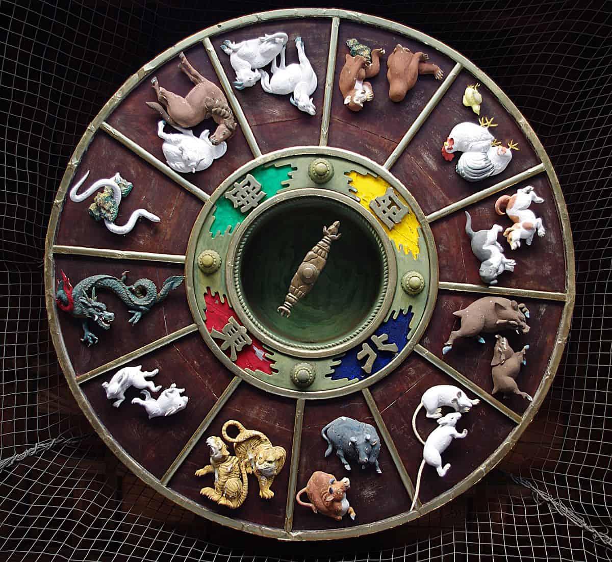 Восточный гороскоп по годам поможет вам лучше понять себя и других