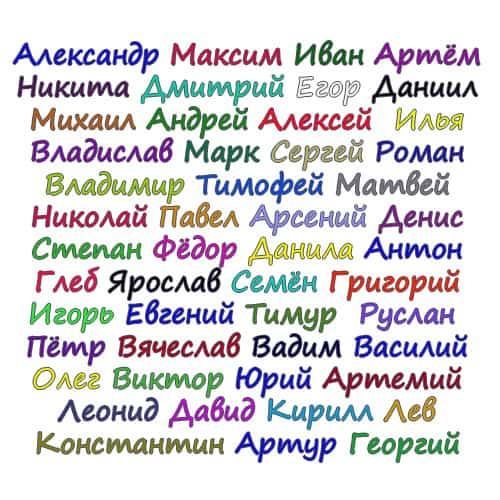 популярные мужские имена