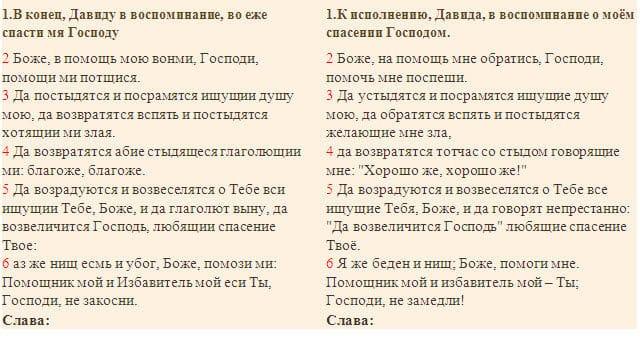 Псалом 69: текст молитвы на русском, для чего читают