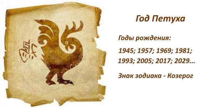 Год Петуха какие года рождения