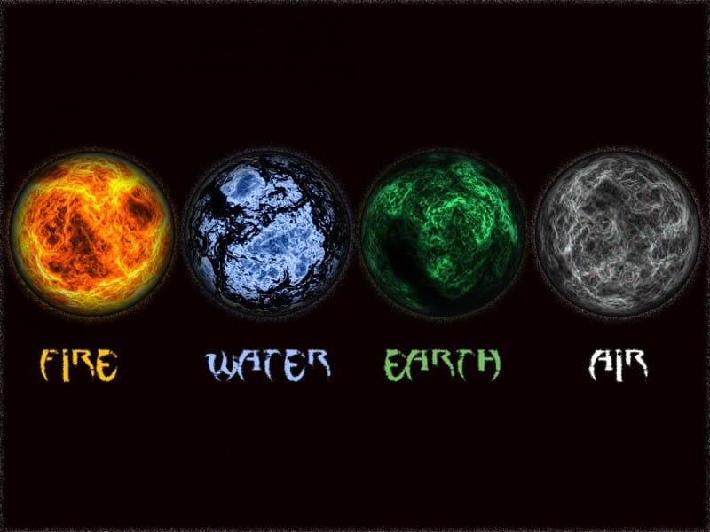 Земляной знак зодиака