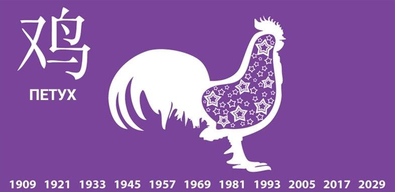 1981 год какого животного по восточному календарю