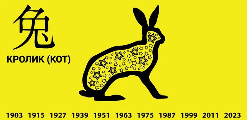 1951 год какого животного