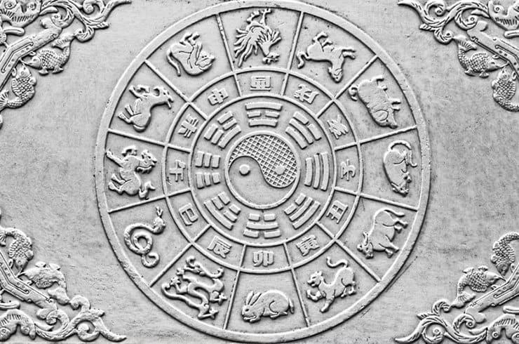 Восточный гороскоп по годам - совместимость знаков