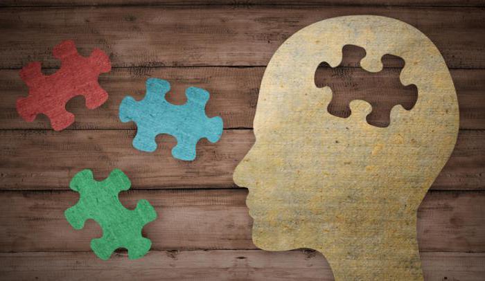 Что такое самоопределение личности