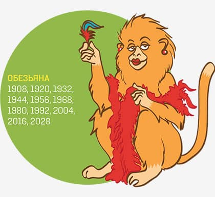 1968 год какого животного