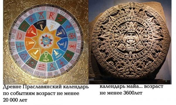 Сварожий Круг в сравнении с календарём Майя