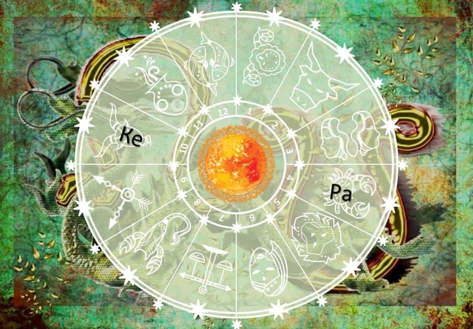 Солнце в 2 доме в натальной карте