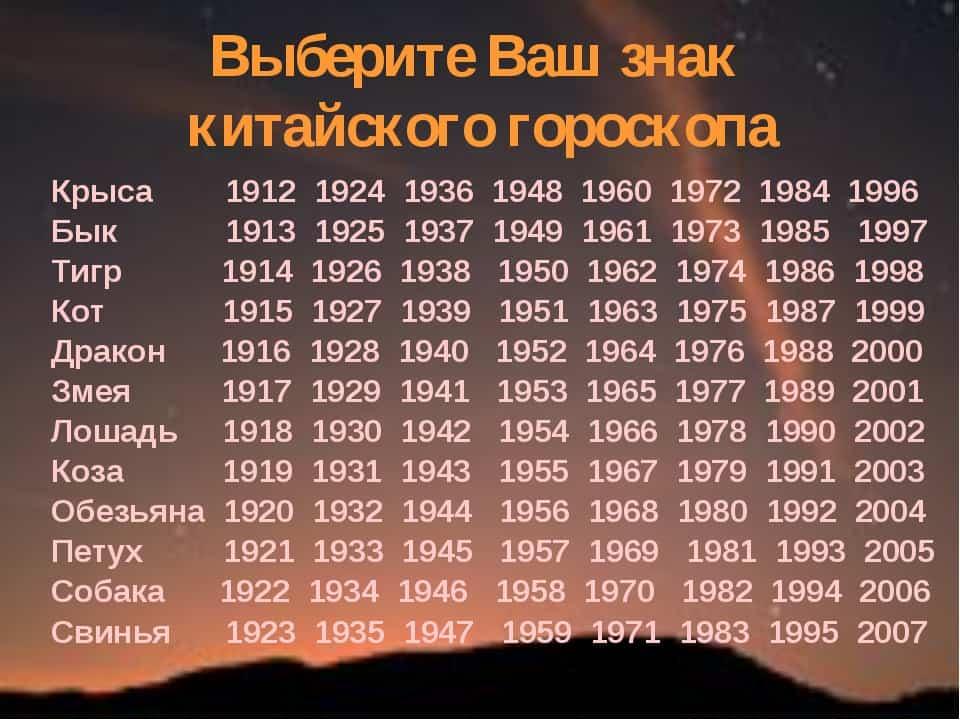 китайский гороскоп по годам таблица