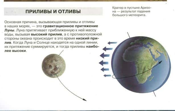 влияние луны на приливы и отливы на земле