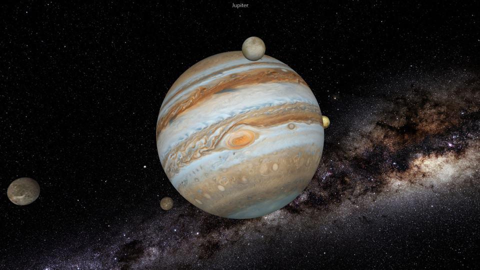 Юпитер в 3 доме у женщины