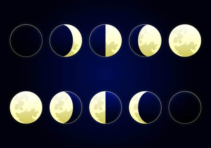 лунный календарь операций
