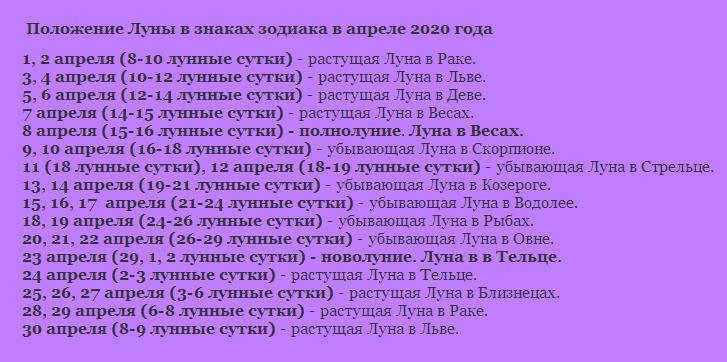 лунный календарь покупок на апрель 2020