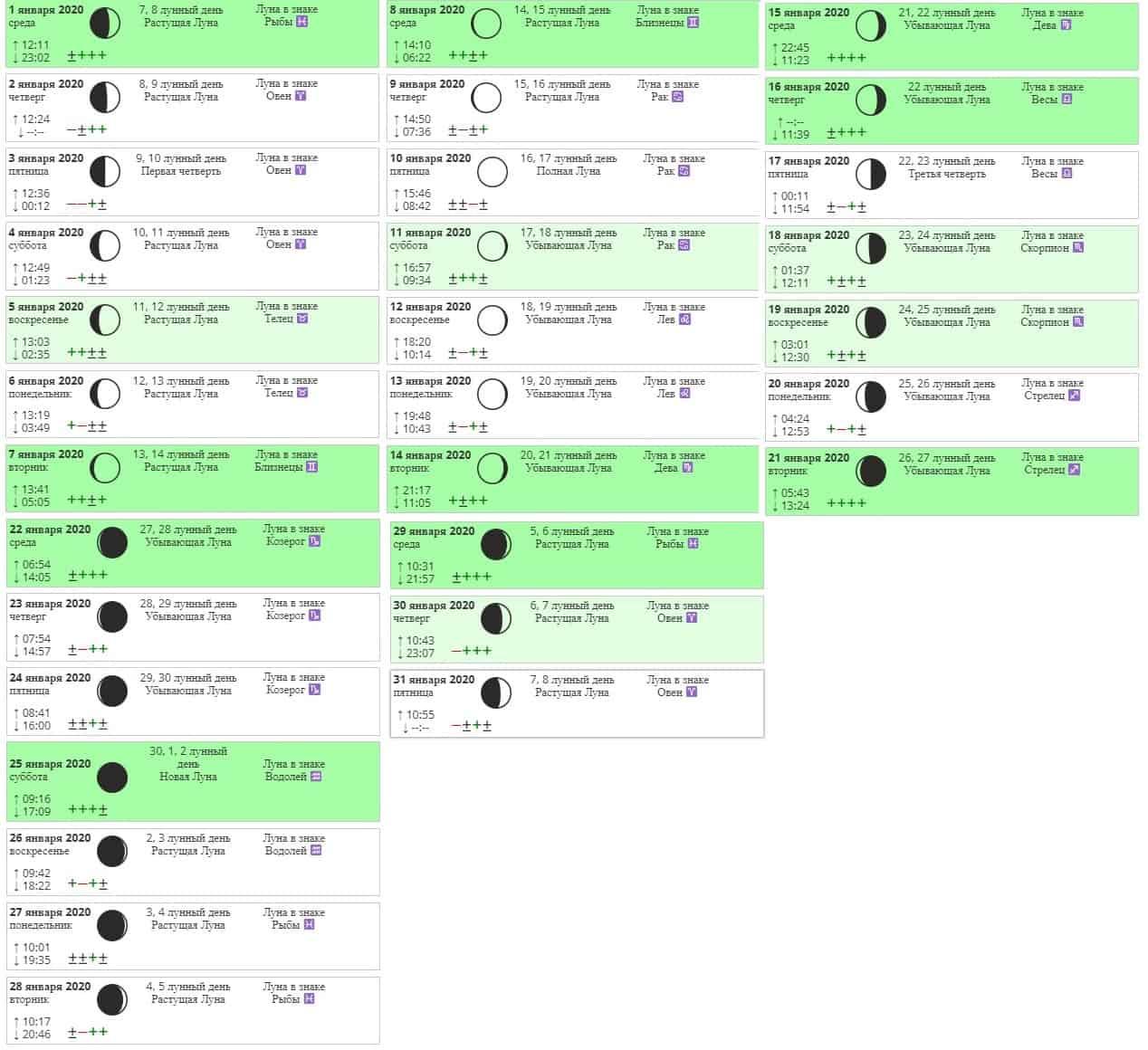 лунный календарь покупок на январь 2020 таблица