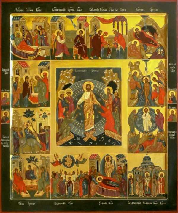 Двунадесятые праздники 2020 православие