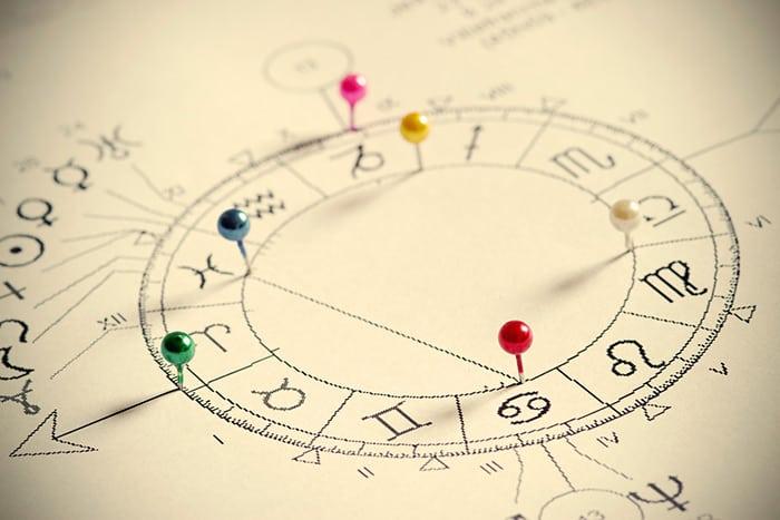 Прозерпина в гороскопе