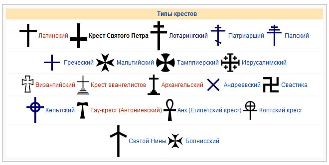 виды крестов фото