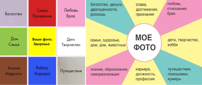 карта желаний 3