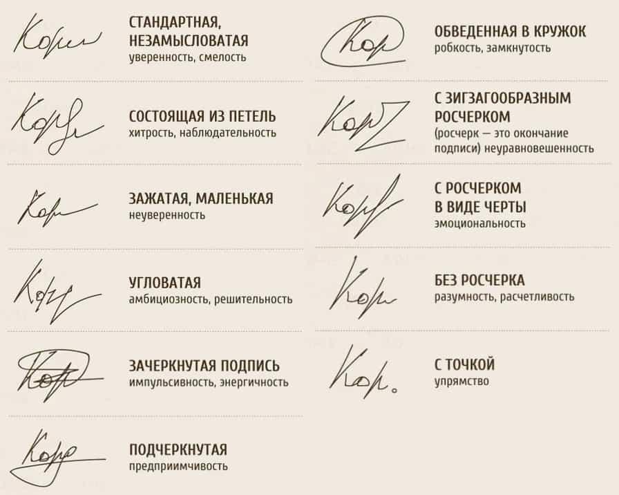 определение характера по почерку