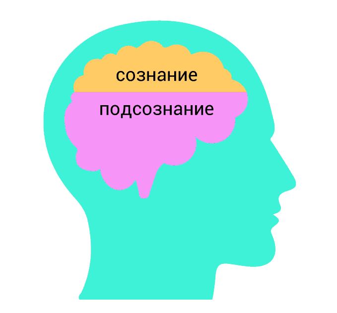 чем отличается сознание от подсознания